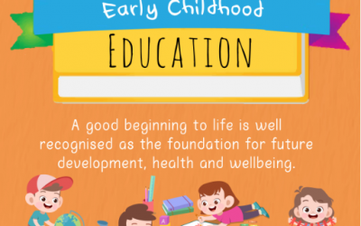 Early Childhood Education-A Good Beginning To Life
